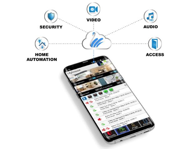 Mobile App Control
